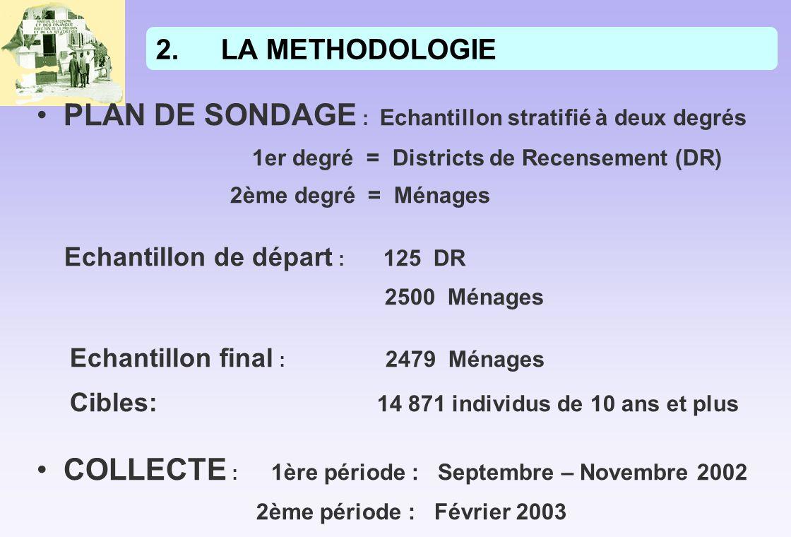 PLAN DE SONDAGE : Echantillon stratifié à deux degrés