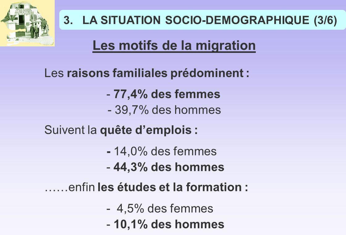 Les motifs de la migration Les raisons familiales prédominent :