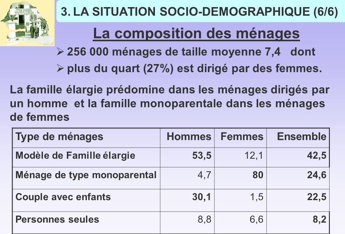 LA SITUATION SOCIO-DEMOGRAPHIQUE (6/6)