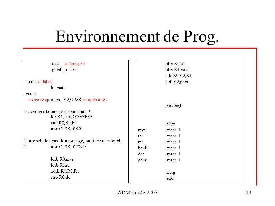 Environnement de Prog. ARM-meste-2005 .text  directive .globl _main