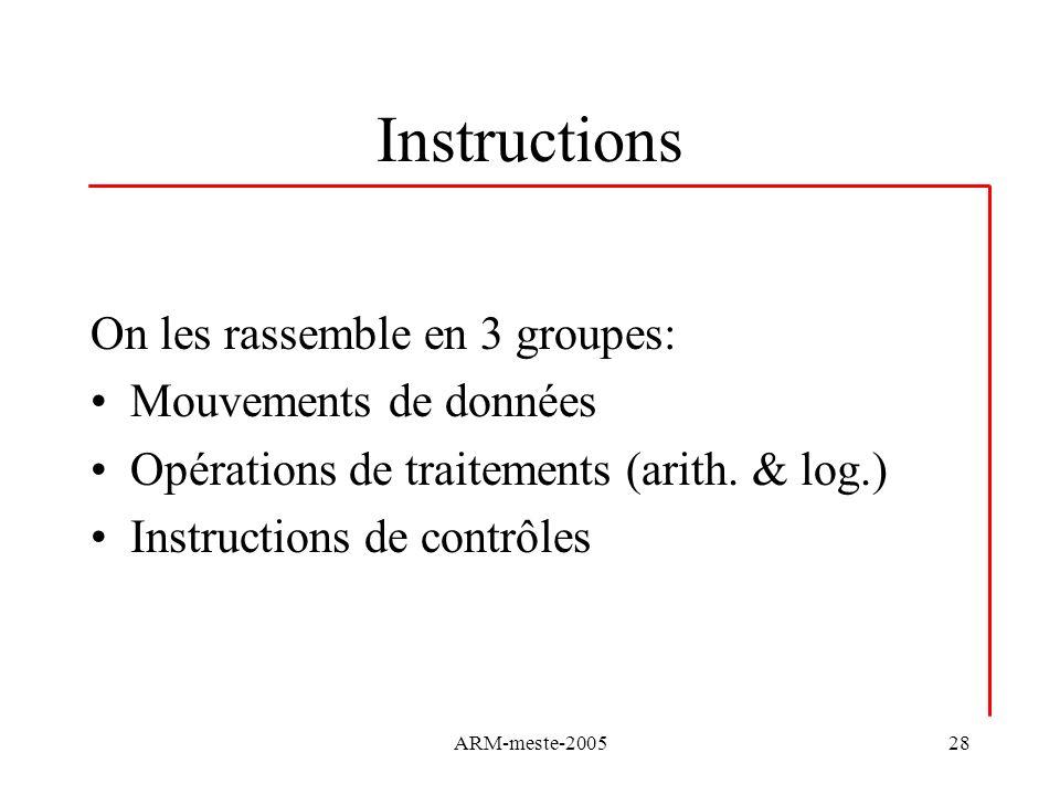 Instructions On les rassemble en 3 groupes: Mouvements de données