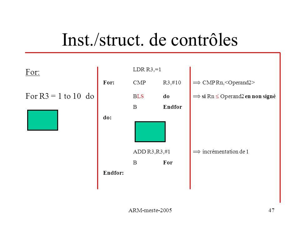 Inst./struct. de contrôles