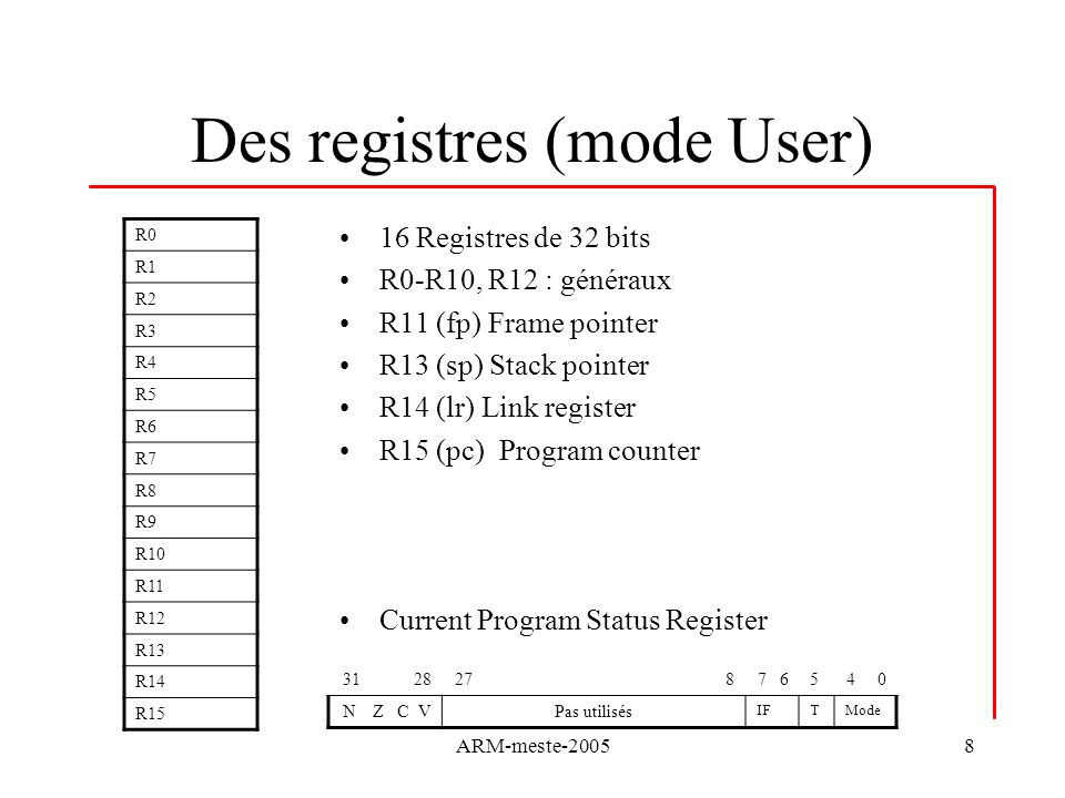 Des registres (mode User)