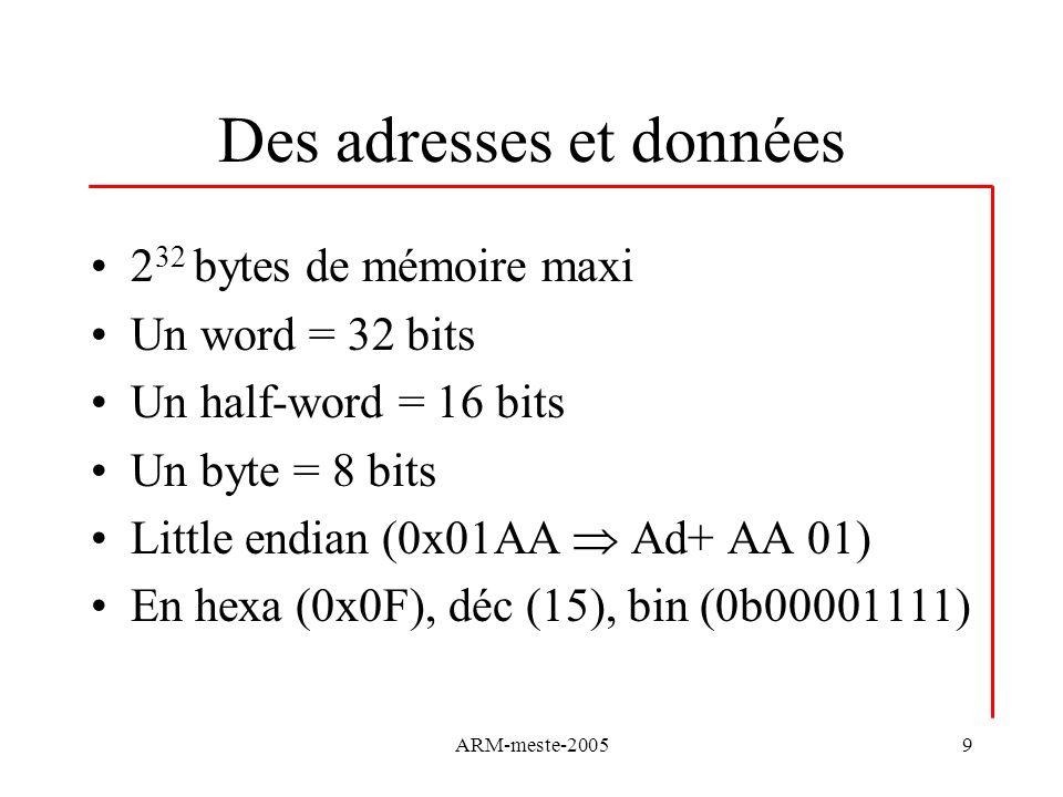 Des adresses et données