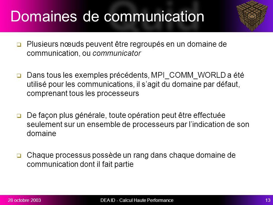 Domaines de communication