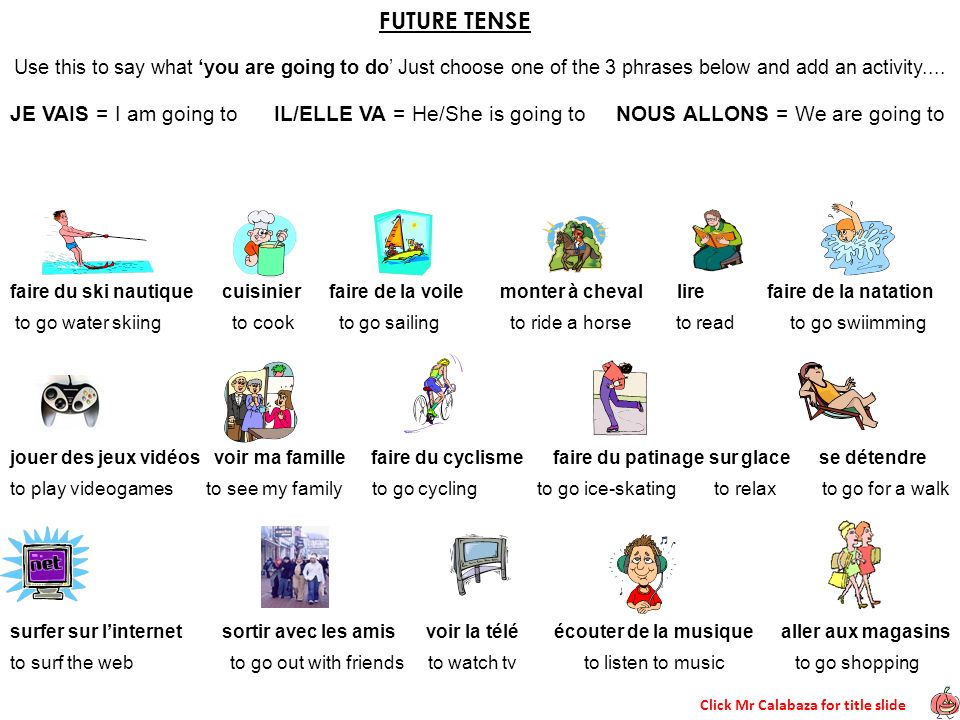FUTURE TENSE Use this to say what 'you are going to do' Just choose one of the 3 phrases below and add an activity....