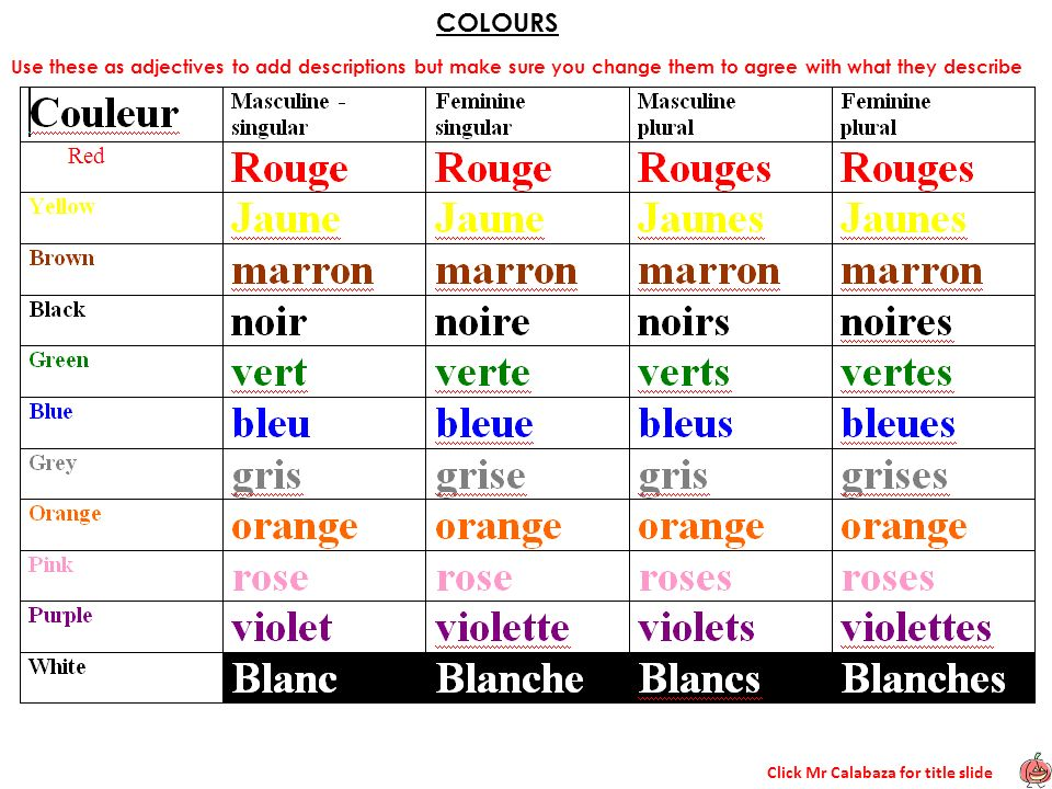 COLOURS Use these as adjectives to add descriptions but make sure you change them to agree with what they describe.