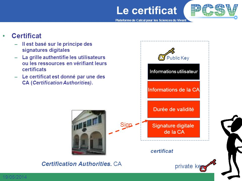 Le certificat Certificat Sign Certification Authorities. CA