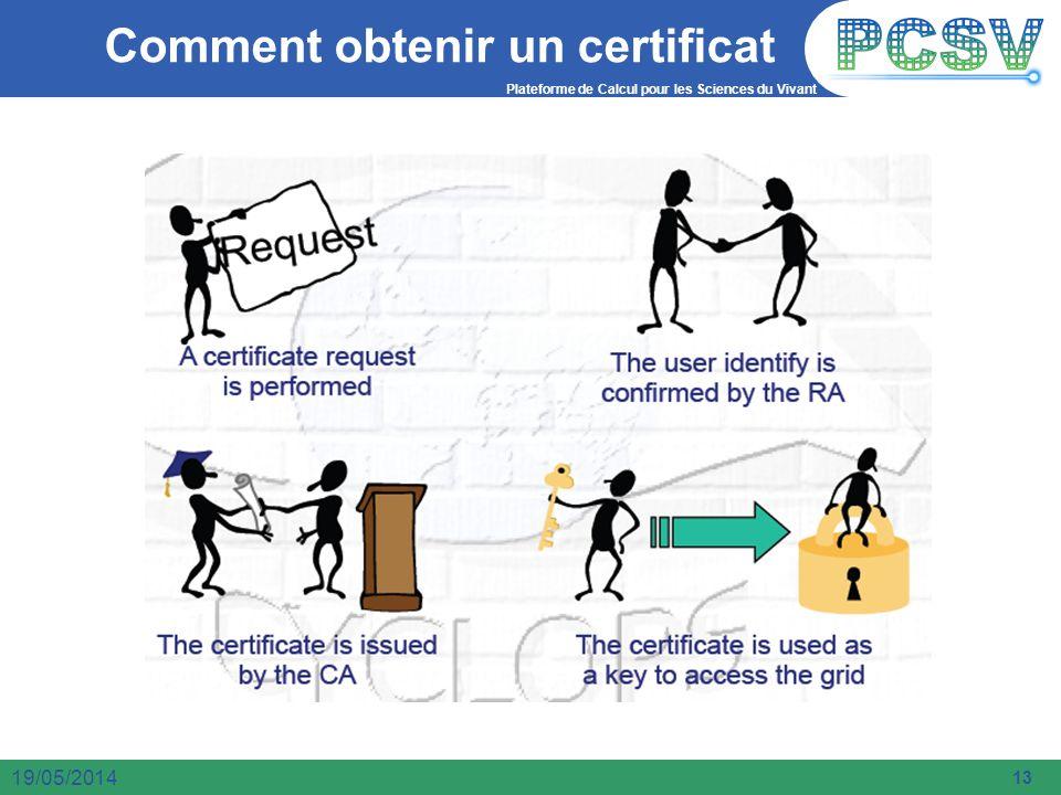 Comment obtenir un certificat