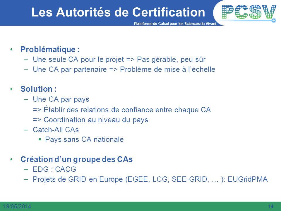 Les Autorités de Certification