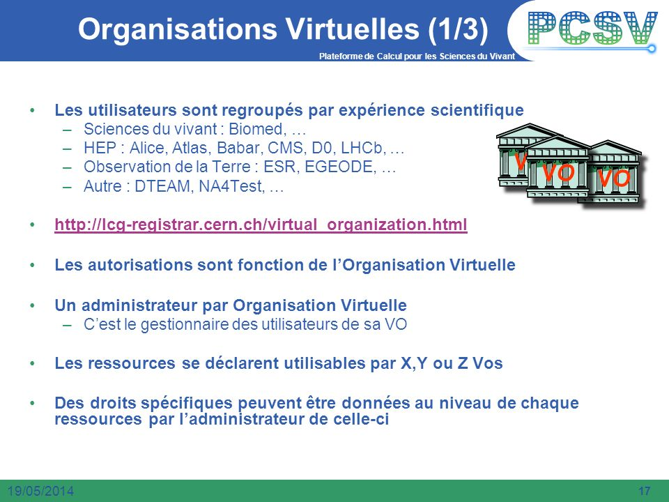 Organisations Virtuelles (1/3)