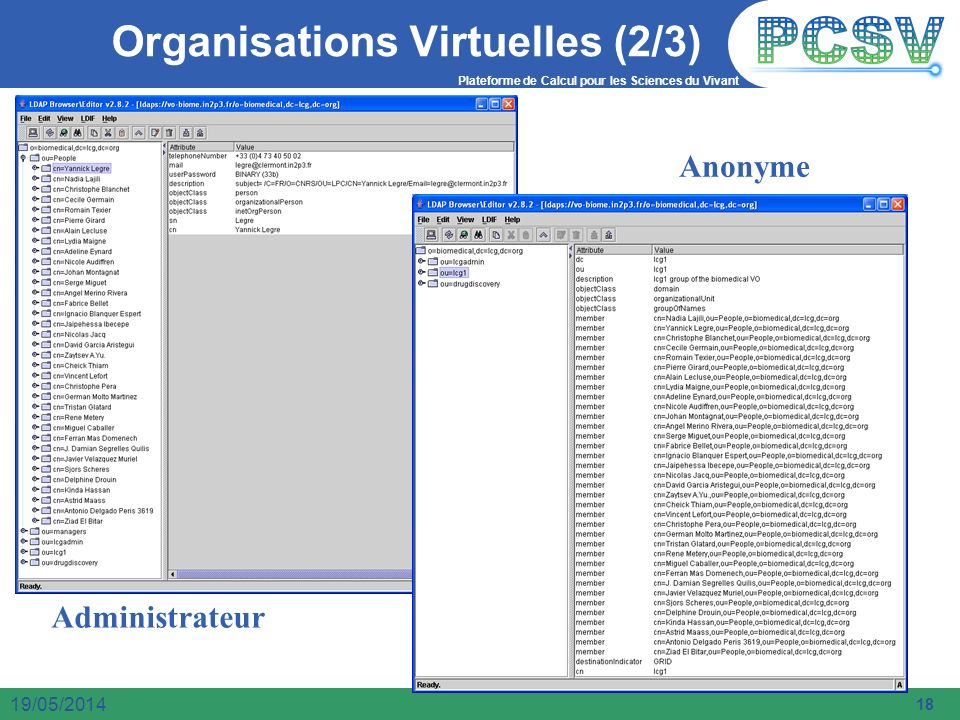 Organisations Virtuelles (2/3)