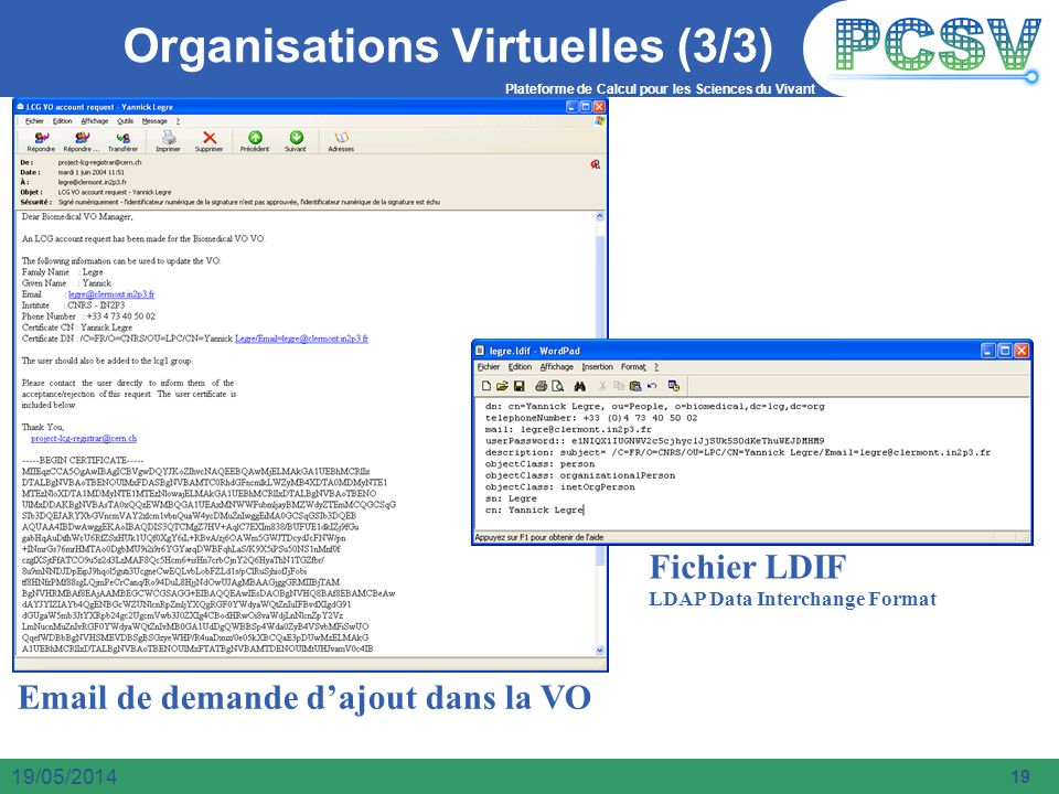 Organisations Virtuelles (3/3)