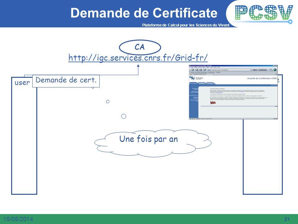 Demande de Certificate