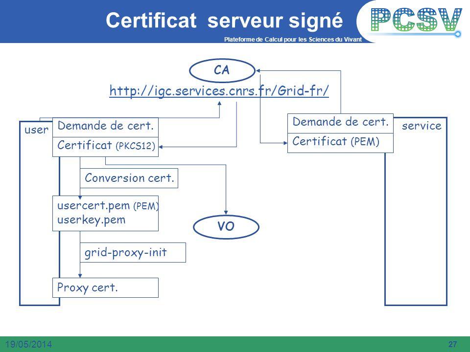 Certificat serveur signé