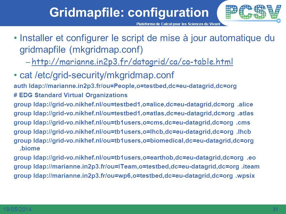 Gridmapfile: configuration