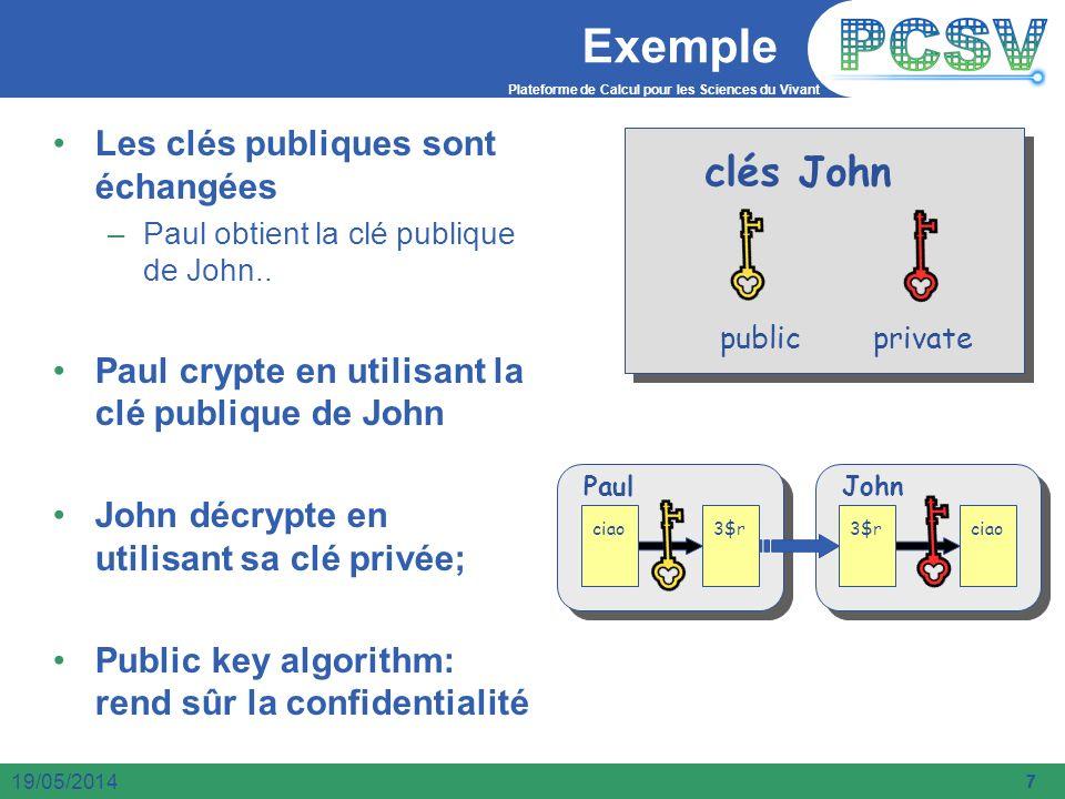 Exemple clés John Les clés publiques sont échangées