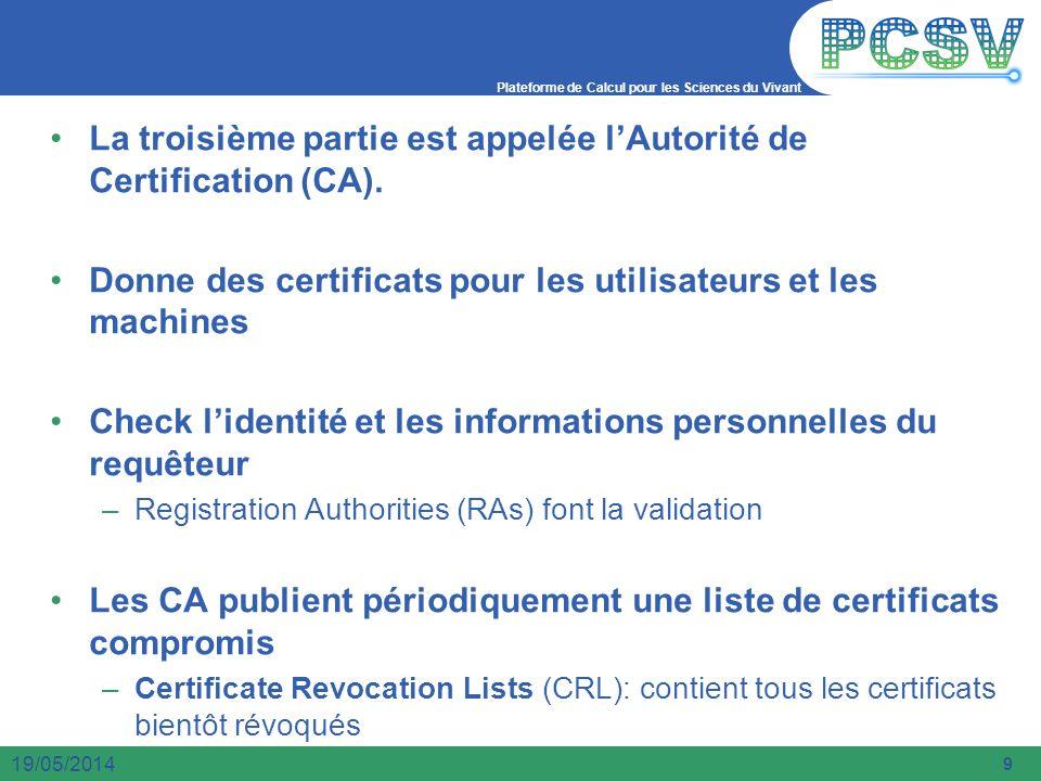 La troisième partie est appelée l'Autorité de Certification (CA).
