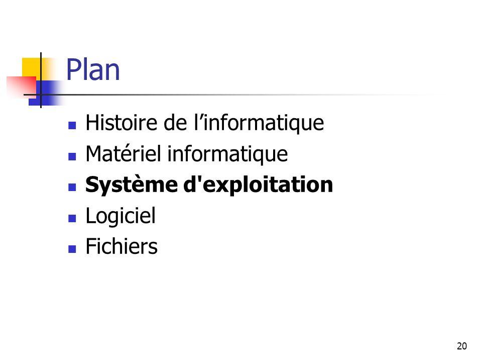 Plan Histoire de l'informatique Matériel informatique