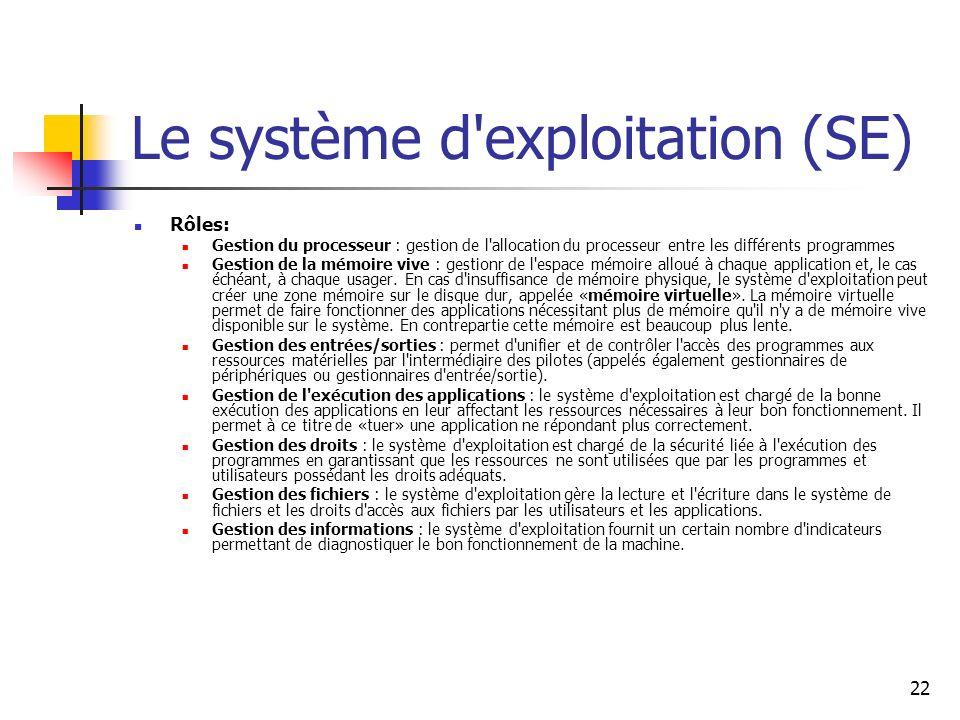 Le système d exploitation (SE)