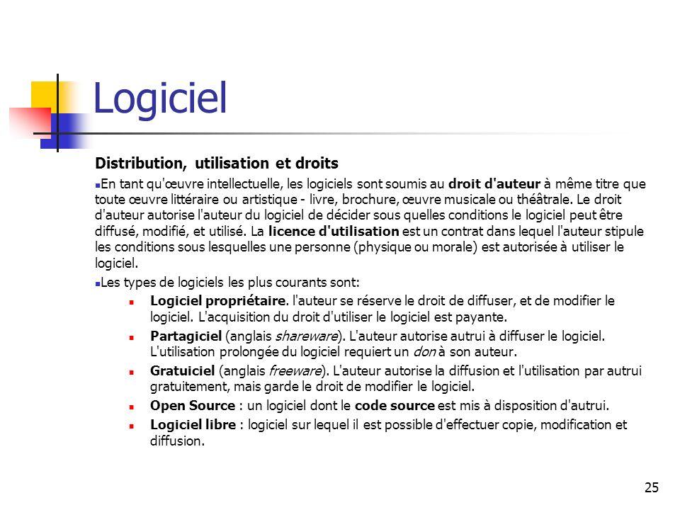 Logiciel Distribution, utilisation et droits