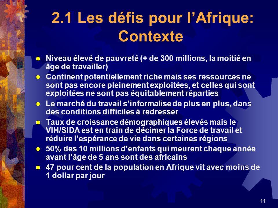 2.1 Les défis pour l'Afrique: Contexte