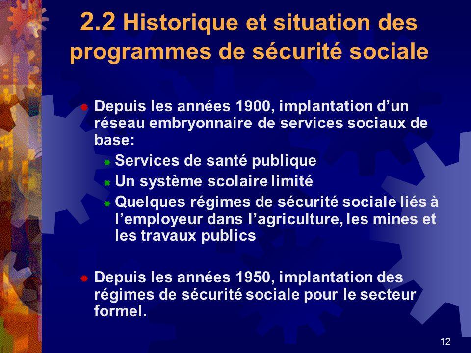 2.2 Historique et situation des programmes de sécurité sociale
