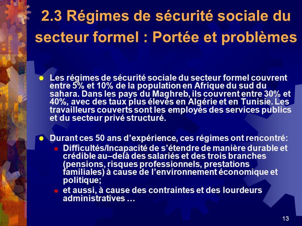 2.3 Régimes de sécurité sociale du secteur formel : Portée et problèmes