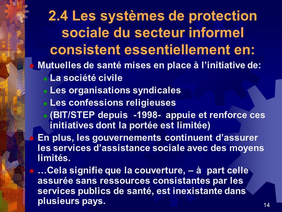 2.4 Les systèmes de protection sociale du secteur informel consistent essentiellement en: