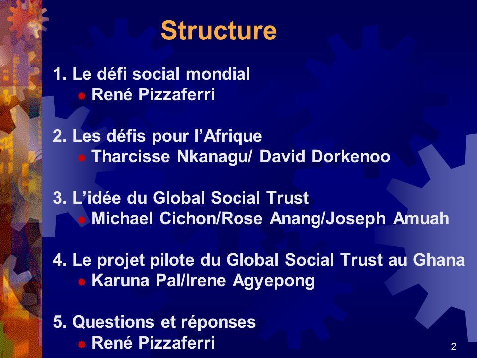 Structure 1. Le défi social mondial René Pizzaferri
