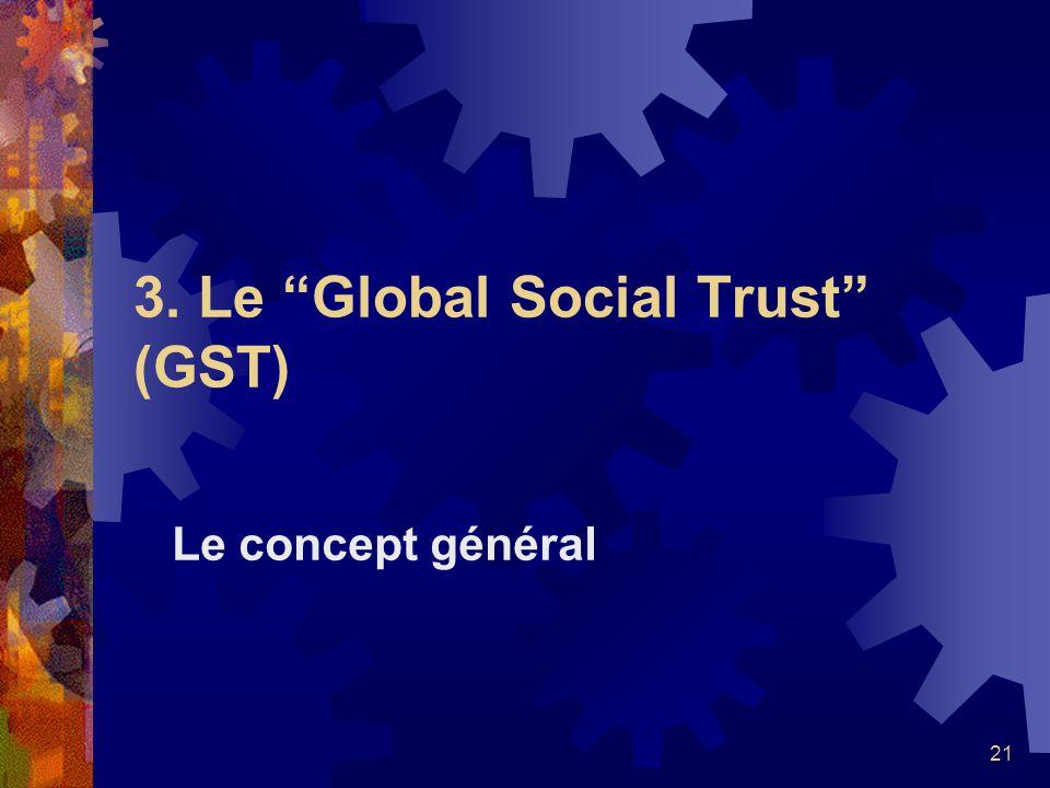 3. Le Global Social Trust (GST)
