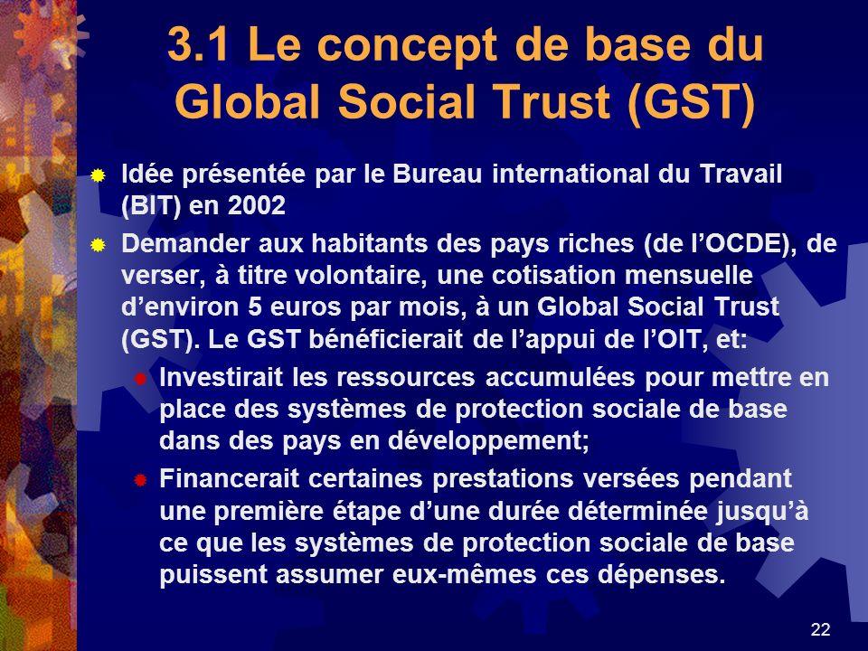 3.1 Le concept de base du Global Social Trust (GST)