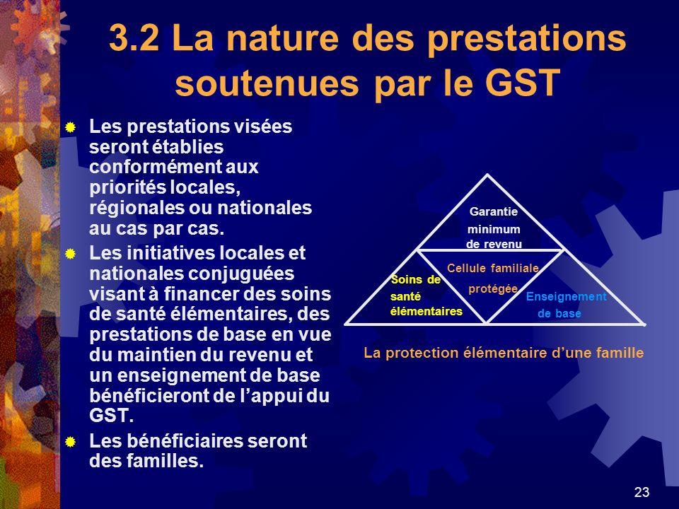 3.2 La nature des prestations soutenues par le GST
