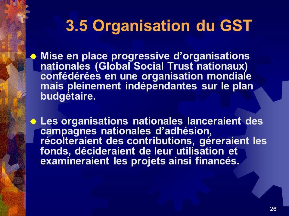 3.5 Organisation du GST