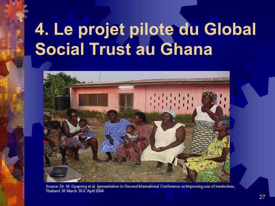 4. Le projet pilote du Global Social Trust au Ghana