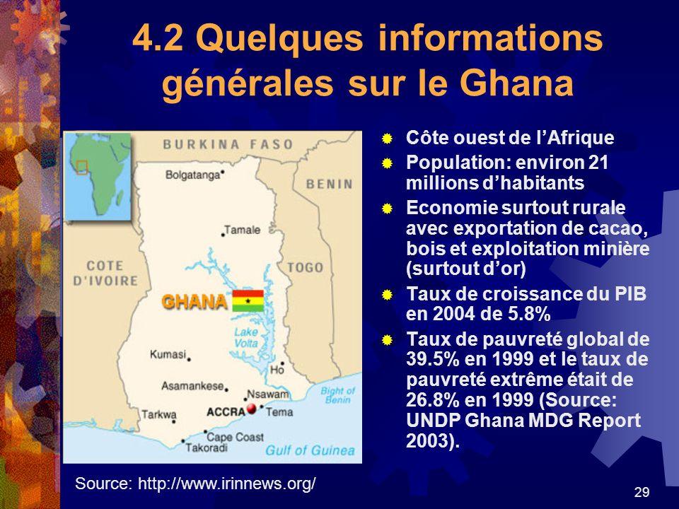 4.2 Quelques informations générales sur le Ghana