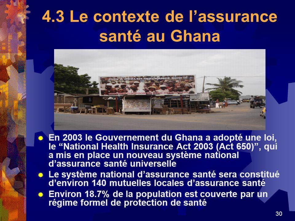 4.3 Le contexte de l'assurance santé au Ghana