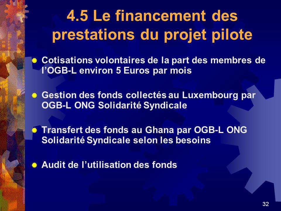 4.5 Le financement des prestations du projet pilote