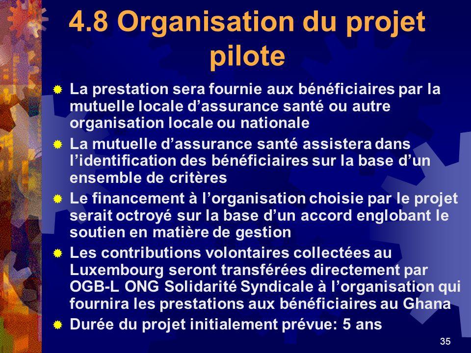 4.8 Organisation du projet pilote