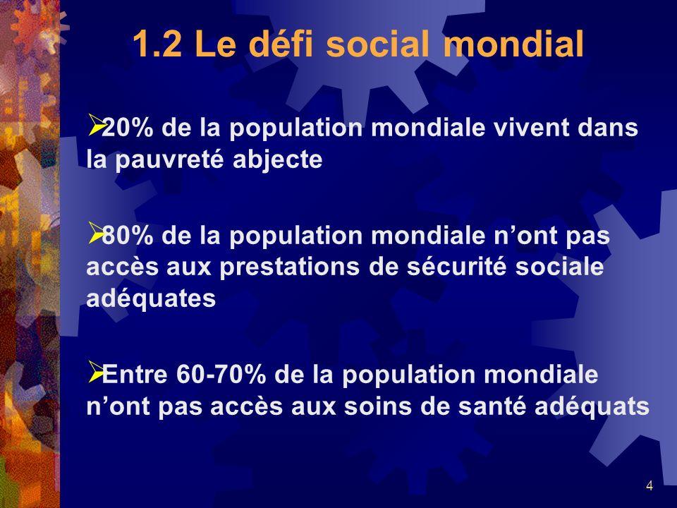 1.2 Le défi social mondial 20% de la population mondiale vivent dans la pauvreté abjecte.