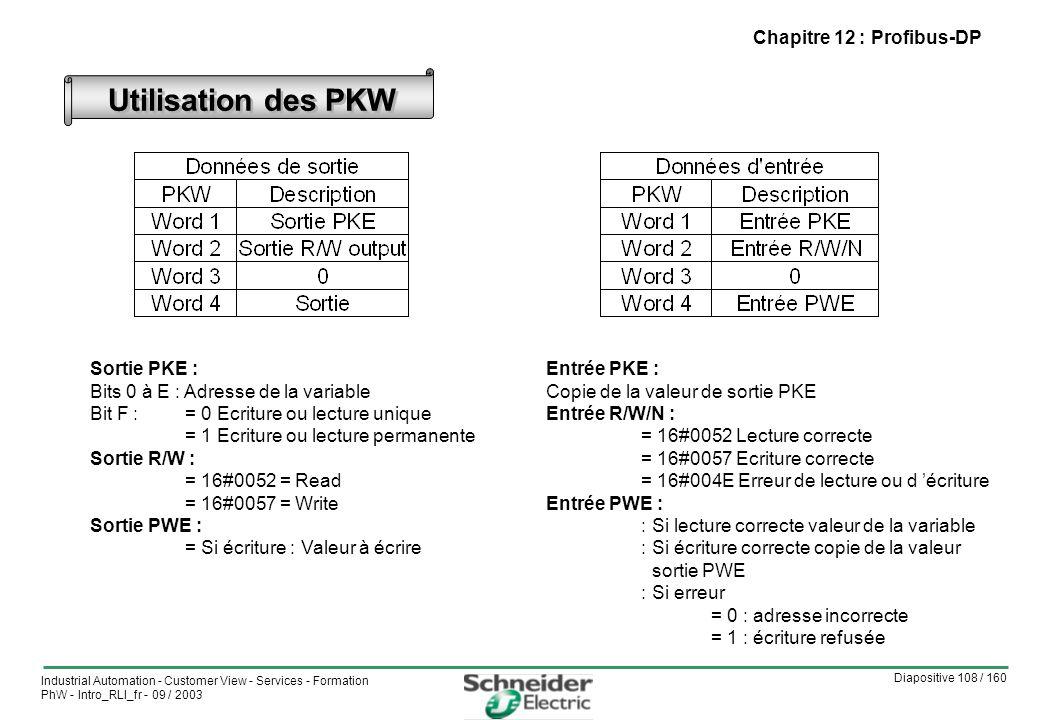 Utilisation des PKW NOTES Chapitre 12 : Profibus-DP Sortie PKE :