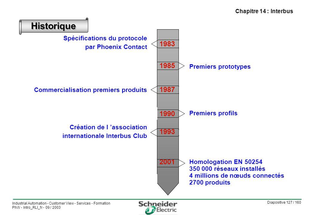 Chapitre 14 : Interbus Historique. Spécifications du protocole. par Phoenix Contact. Commercialisation premiers produits.