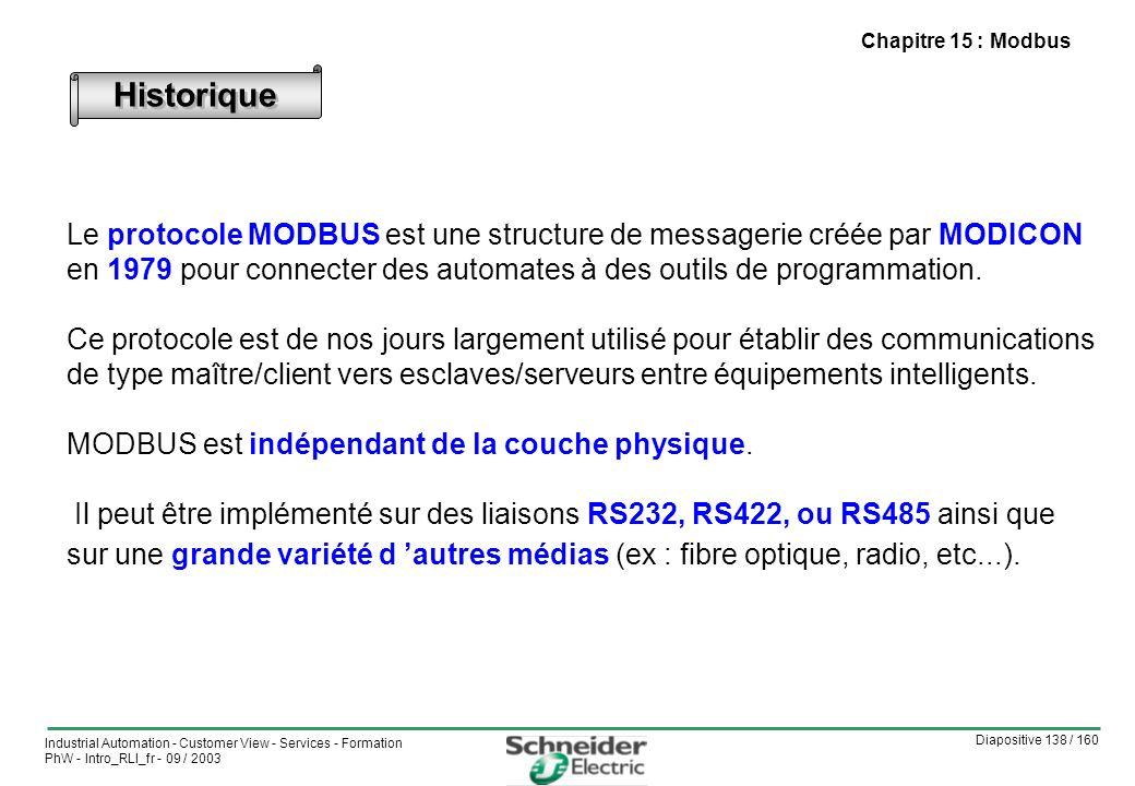 Chapitre 15 : Modbus Historique. Le protocole MODBUS est une structure de messagerie créée par MODICON.