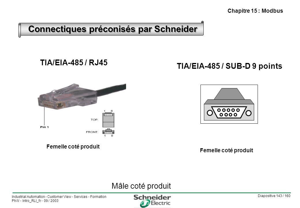 Connectiques préconisés par Schneider TIA/EIA-485 / SUB-D 9 points