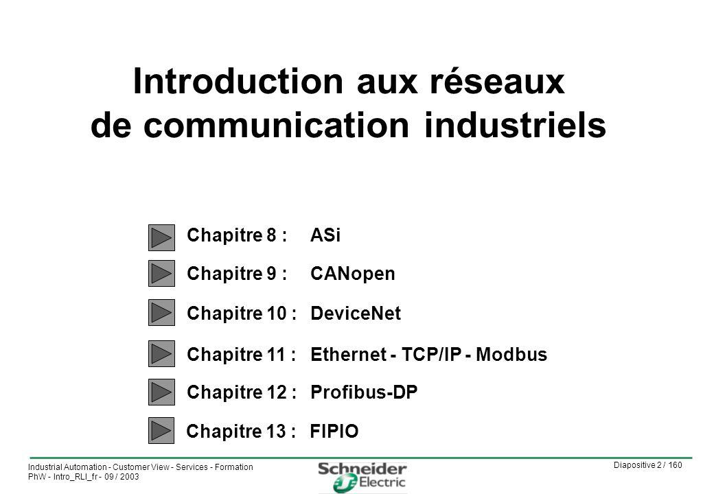 Introduction aux réseaux de communication industriels