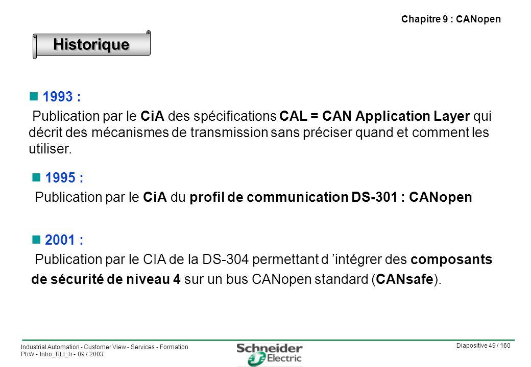 Chapitre 9 : CANopen Historique. 1993 :