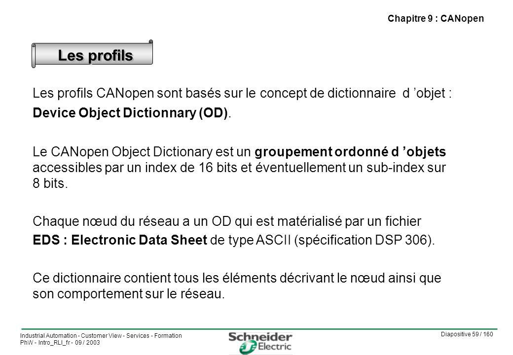 Chapitre 9 : CANopen Les profils. Les profils CANopen sont basés sur le concept de dictionnaire d 'objet :