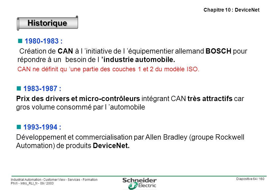 Chapitre 10 : DeviceNet Historique. 1980-1983 :