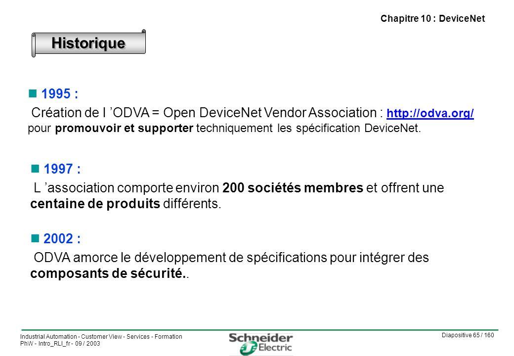 Chapitre 10 : DeviceNet Historique. 1995 :
