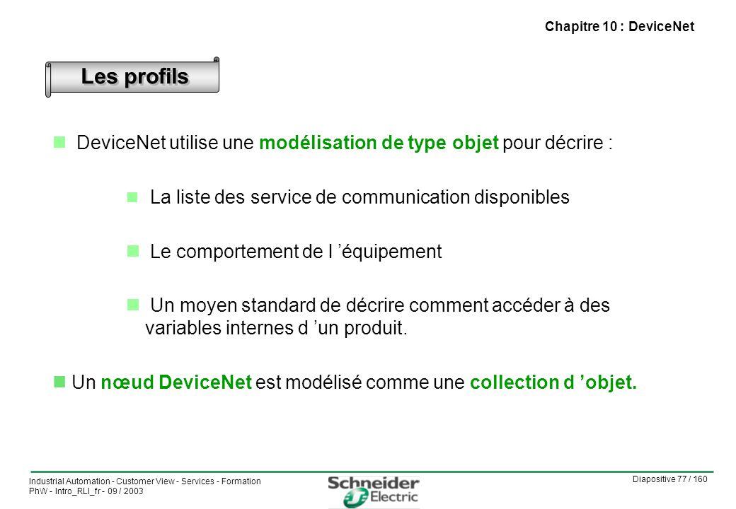 Chapitre 10 : DeviceNet Les profils. DeviceNet utilise une modélisation de type objet pour décrire :